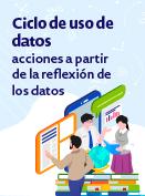 Ciclo de uso de datos: acciones a partir de la reflexión de los datos